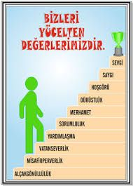 visual result of the values ​​education board- değerler eğitimi panosu ile ilgili görsel sonucu visual result of the values ​​education board - Ramadan, Classroom Charts, Classroom Decor, Islam, Learn Turkish Language, Values Education, Religion, Kindergarten Activities, Pre School