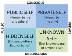 leadership and self deception - Google Search