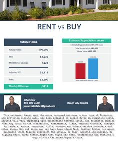 Renting V Buying - h...