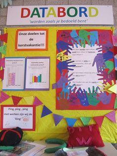 Werken met een databord in de klas werkt voor de kinderen zeer verhelderend en motiverend. Op een databord is zichtbaar wat de groepsregels zijn, wat de missie van de groep is en aan welke doelen e...
