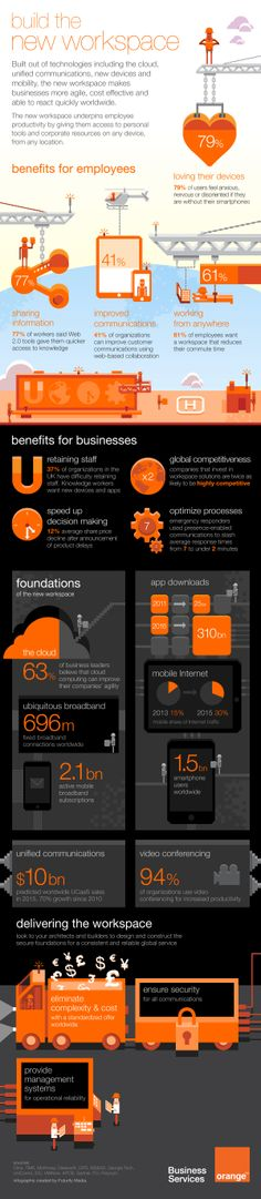 Build the new workspace for Orange Business Services