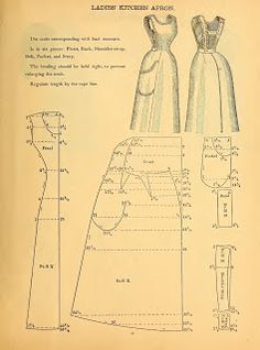 Ladies' Kitchen Apron 1888 pattern