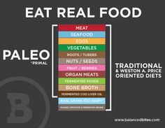 """Eat Real Food - What is Paleo?                 Paleo is not a one-size-fits-all approach, but it's a way of eating that is appropriate for all human animals. In other words, you are a human animal, so there is a Paleo """"plan"""" that is right for you. #balancedbites #paleo #eatrealfood"""