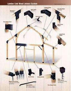 Lumber Link Wood Joinery System | Socket Systems