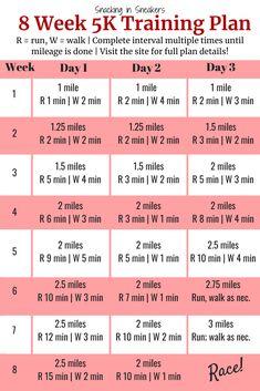 Beginner 5k Training Plan, Running Plan For Beginners, Training For A 10k, Race Training, Half Marathon Training, Cross Training For Runners, Running Training Plan, Cross Training Workouts, Training Equipment