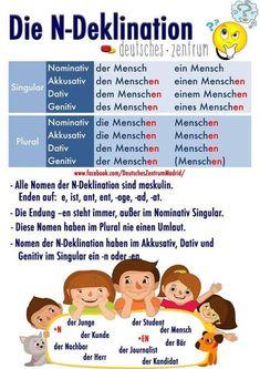 N-Deklination Deutsch Alemán Deutsche DAF-Grammatik, Dativ Deutsch, German Resources, Deutsch Language, Germany Language, German Grammar, German Language Learning, Grammar And Vocabulary, Foreign Languages, Teaching