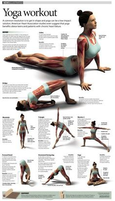 The Best Bodybuilding Training Program: The Need For Office Yoga - Spo . - The best bodybuilding training program: The need for office yoga – sport for unsportsmen – - Fitness Workouts, Yoga Fitness, Pilates Workout Routine, Fitness Tips, Health Fitness, Fitness Outfits, Workout Plans, Yoga Routines, Workout Body