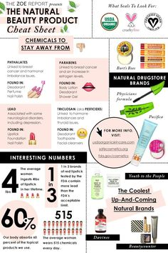 Learn what's in your makeup — you know, since you're putting it on your face every day.