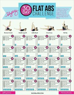 Flat Abs Challenge