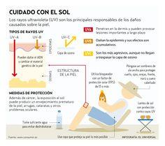 Infografía: cuidado con el sol