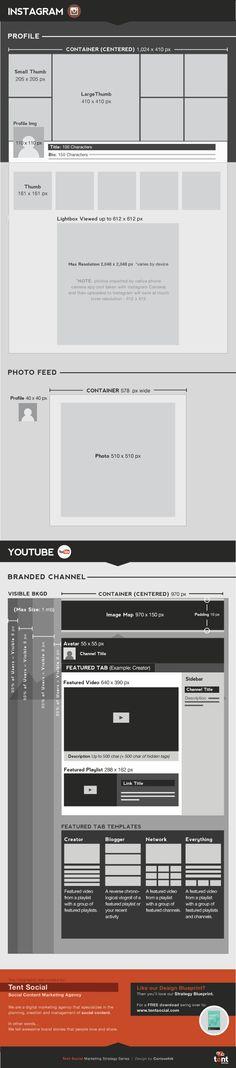 social media design blueprint part3 - Instagram layout dimensions.