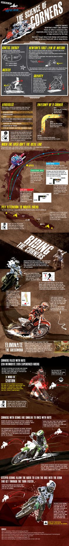 Here is an infographic that gives information about the science of corners and how it affects motocross riders