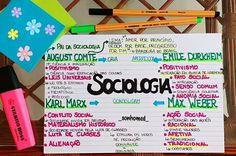 Mapa Mental de Sociologia : August Conte Karl Marx Max Weber Émile Durkheim