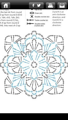 Квадрат. Схема