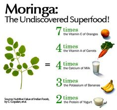 Zija Moringa  Reason to drink Zija:  ZIJA NOURISHES THE BODY'S IMMUNE SYSTEM. The body's complex immune system is comprised of several organs, and trillions of cells, all requiring nutrients from caloric intake to function correctly and properly. Zija's Moringa Oleifera provides many dozens of these nutrients, including vitamins, antioxidants, anti-inflammatories, minerals, and essential amino acids.  moringafanclub@gmail.com http://www.moringafanclub.myzija.com/