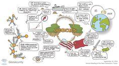 Geosecurity visual session summary #amnc14 World Economic Forum, New Champion, Annual Meeting, Civil Society, Summary, China, Porcelain Ceramics, Porcelain