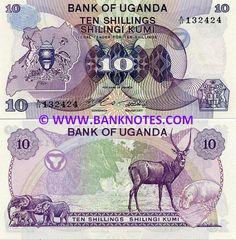 Bank of uganda forex today