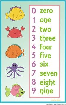 Number Word Charts/Posters - Under the Sea/Beach/Fish/Ocean