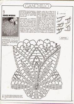 Kira scheme crochet: Scheme crochet no. 314