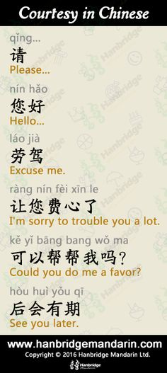 Polite Expression in Chinese