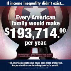 $15 Minimum Wage