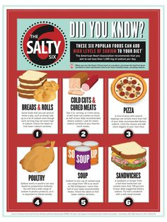 The American Heart Association recommends that you aim to eat less than 1500 mg of sodium per day.