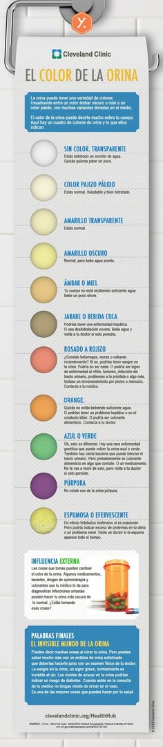 Color de orina