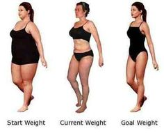 Can you lose weight with ballet beautiful