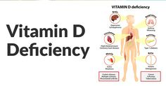 Science Confirms that Vitamin D Is Highly Beneficial for the Physical