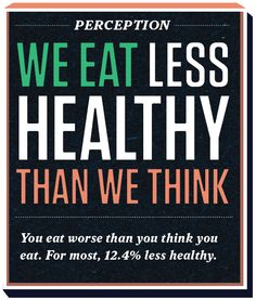 Are you as healthy as you think?