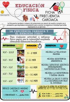 Infografías | Inma Martín Prieto