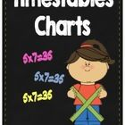 I trolled the TPT stores and couldn't find some beautiful times table displays so I created one myself. This is a set of posters for each of the ti...