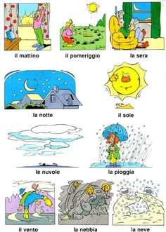 Learning Italian - Time of Day & Weather
