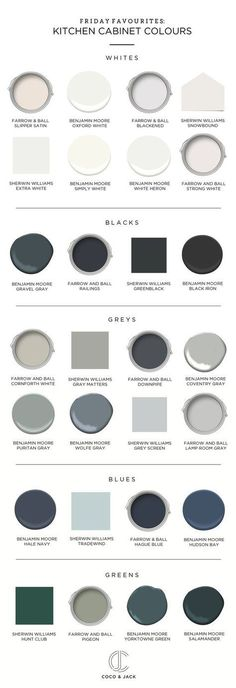 Bath room paint colors sherwin williams grey kitchen cabinets 19 Ideas for 2019 Best Kitchen Cabinets, Grey Cabinets, New Kitchen, Kitchen Grey, Kitchen Ideas, Kitchen Decor, Design Kitchen, Farmhouse Cabinets, Coloured Kitchen Cabinets
