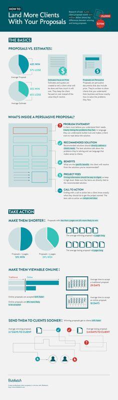 Multipurpose Portfolio 001 Proposal templates, Printed portfolio - event proposal templates