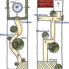 Grundkurs Gartengestaltung – Blickpunkte und Durchgänge – Home Maintenance Herb Garden Design, Vegetable Garden Design, Small Garden Design, Garden Types, Container Gardening Vegetables, Garden Cottage, Small Gardens, Garden Planning, Amazing Gardens