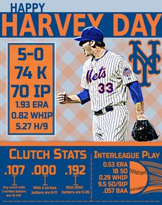 Infographics have the ability to command the attention of thousands of social media users. Throughout my time with the New York Mets, I created a series of graphics to effectively engage with content consumers.