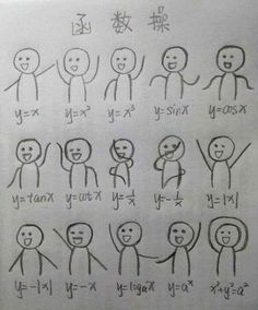 A classmate and me actually thought about dancing graphes last year...and then I found this...we had to laugh so hard...