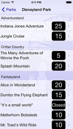 The Disneyland Wait Times app will let you know how busy the rides are throughout the day. | 35 Insider Hacks For Taking Your Kids To Disneyland