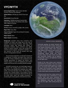 Planets, planets, and more planets - Page 8 - Star Wars: Edge of the Empire RPG - FFG Community List Of Planets, Planets And Moons, Star Wars Pictures, Star Wars Images, Star Wars Rpg, Star Wars Clone Wars, Star Wars History, Edge Of The Empire, Planet Design
