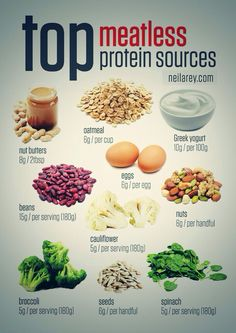 Top meatless protein sources. #vegetarian