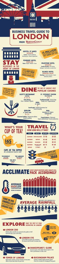 #London #Infographic for business travelers