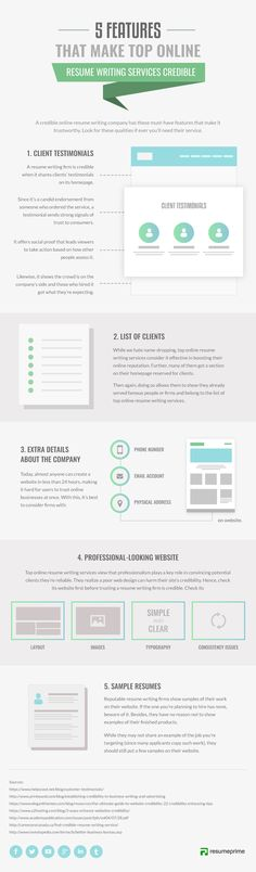 executive resume Resume Tips and Tricks Pinterest Resume - resume services online