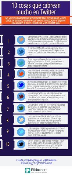 10 cosas que cabrean mucho en Twitter #infografia