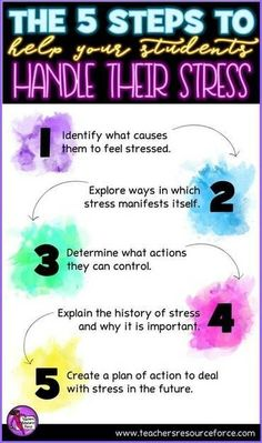 The 5 steps to help your students manage their stress – TOP 15 St Patrick's Day Quotes Teaching Character, Character Education, Character Development, Music Education, Special Education, Personal Development, Stress Management Activities, Classroom Management, Behaviour Management