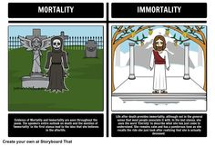 Because I Could Not Stop for Death by Emily Dickinson - Key Themes, Symbols, and Motifs: Both Mortality and Immportality are important themes in Dickinson's iconic poem. Students can analyze both using Storyboard That! Find more activities on www.storyboardthat.com!