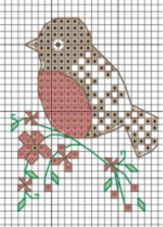 Robin chart