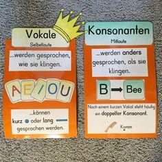 """Gefällt 172 Mal, 22 Kommentare - Froileins Kunterbunt 👩🏼🏫👩🏻🏫 (@_froileinskunterbunt) auf Instagram: """"Die Merkplakate für Vokale und Konsonanten sind fertig! #Zweiteklasse #deutschunterricht #merkhilfe…"""""""