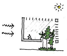 Galeria - Residência Caixa Tropical / WHBC Architects - 24