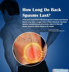 How long does cialis back pain last